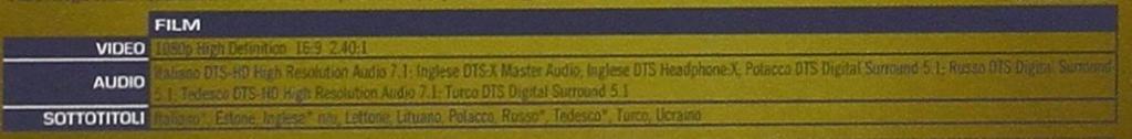 Audio italiano in HD: dati di vendita dopo un mese